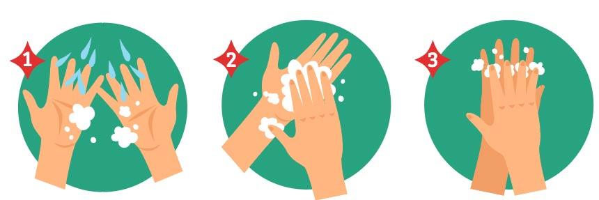 Uso mascarilla desechable. Lavar las manos