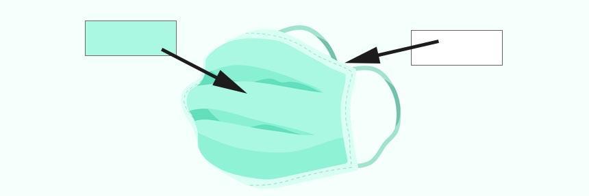 Como usar las mascarillas desechables anti coronavirus